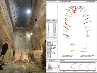 Axis3D - Significant Software - GTM - Geotechnical Monitoring